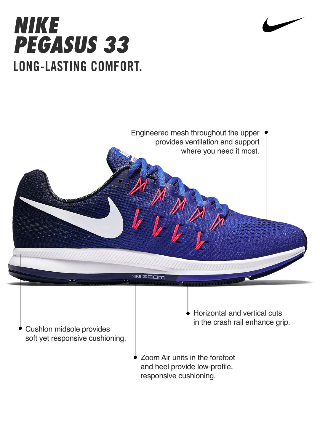 95db064fe Buy Nike Men Blue Air Zoom Pegasus 33 Running Shoes - Sports Shoes ...