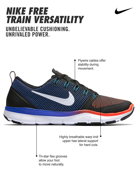 636ac4a77f46b Buy Nike Men Black   Blue Free Train Versatility Training Shoes ...
