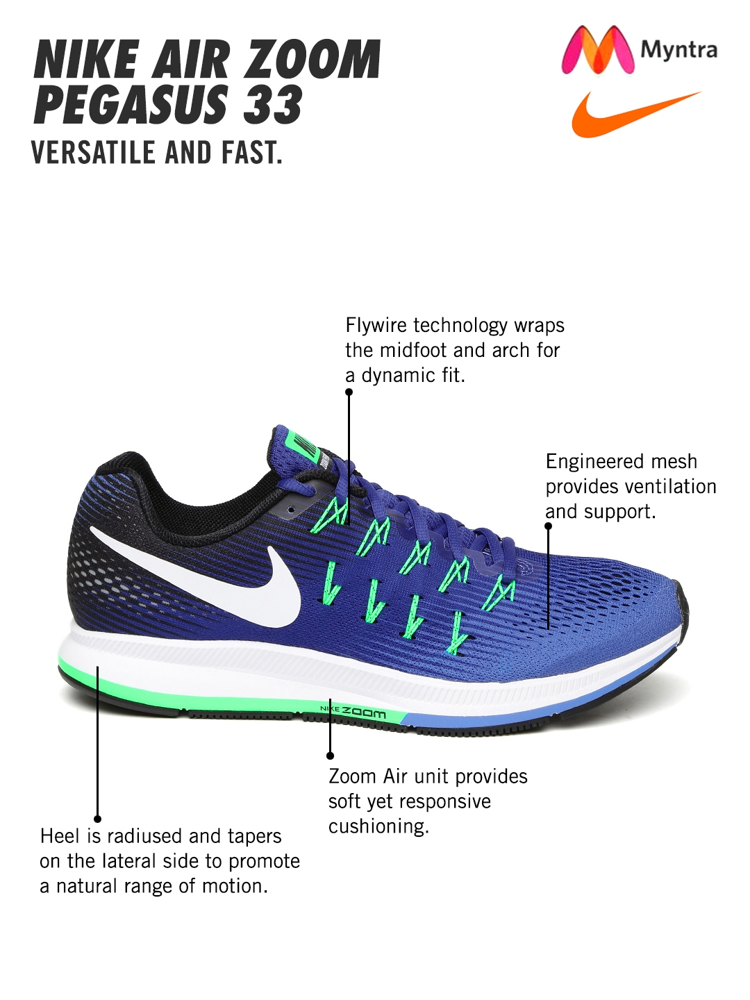 a18bf74157a7 Buy Nike Men Blue Air Zoom Pegasus 33 Running Shoes - Sports Shoes for Men  1719371