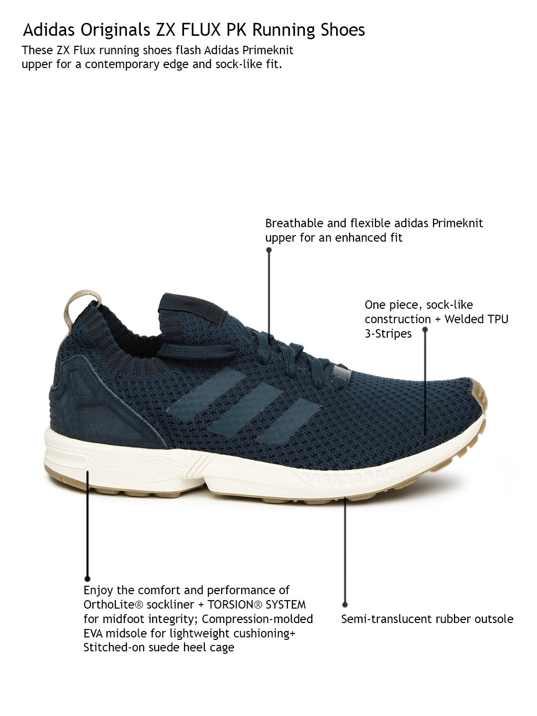 e15ef85c6 Buy ADIDAS Originals Men Navy Blue ZX FLUX PrimeKnit Sneakers ...