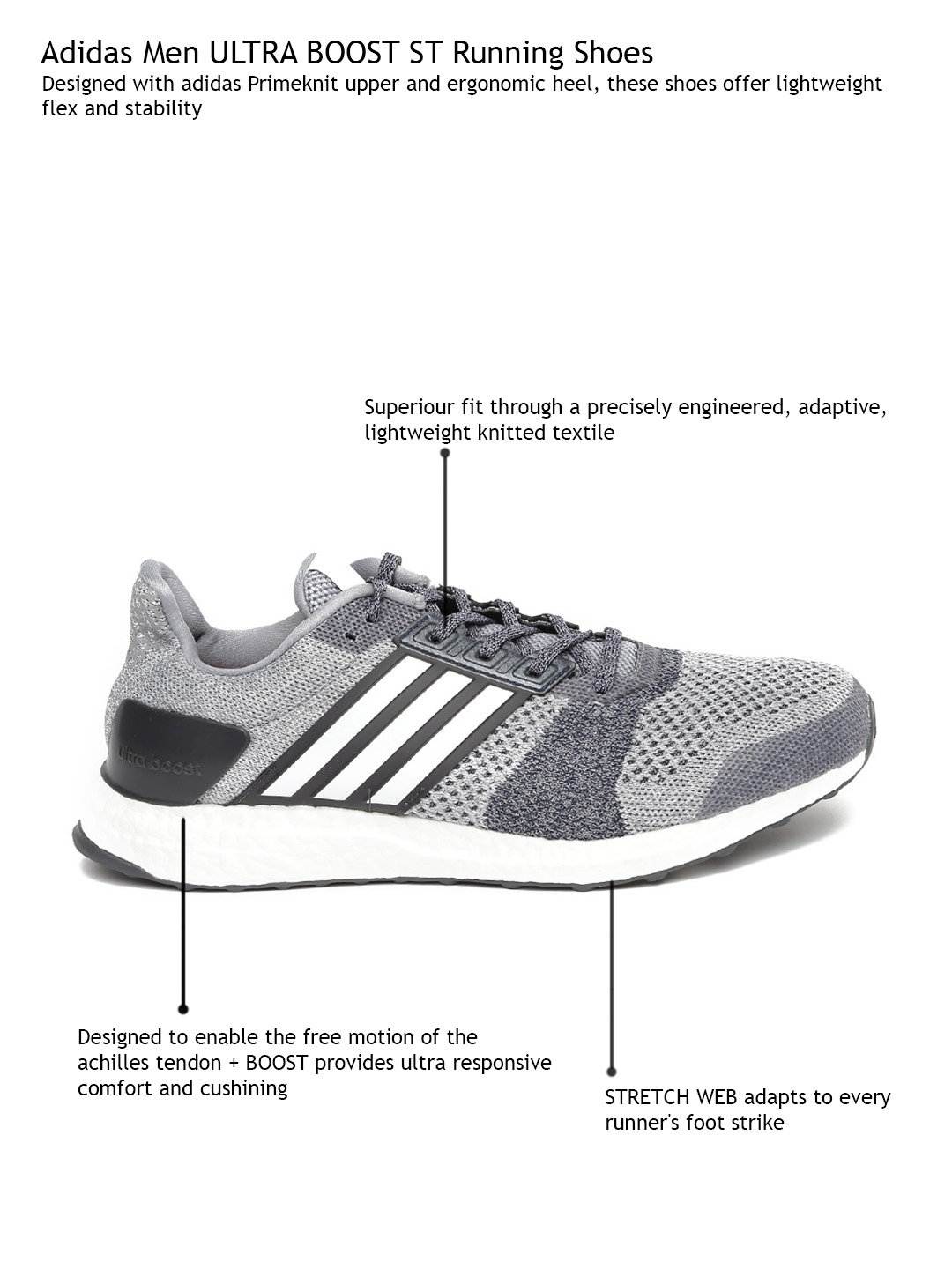 b5669979c4e0e Buy ADIDAS Men Grey Ultra Boost Running ST Shoes - Sports Shoes for Men  1731430