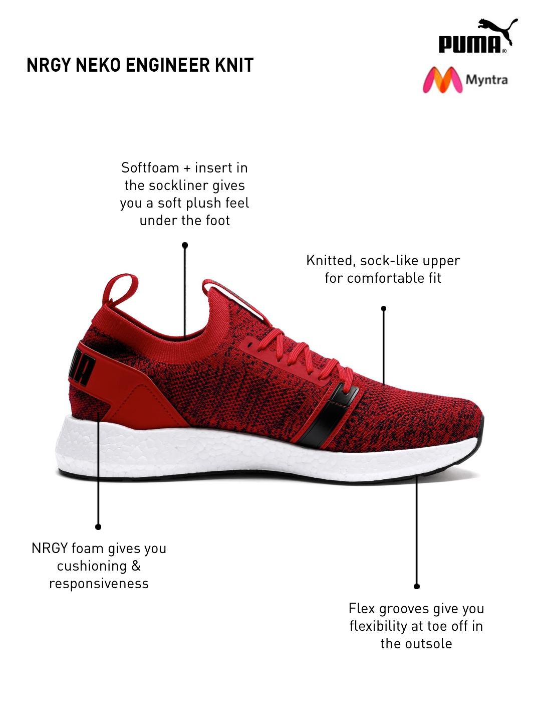 525ca074944 Buy Puma Men Red NRGY Neko Engineer Knit Running Shoes - Sports ...